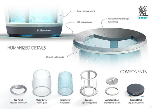 ibasket-details 14 Concept Appliances That Need To Be Made